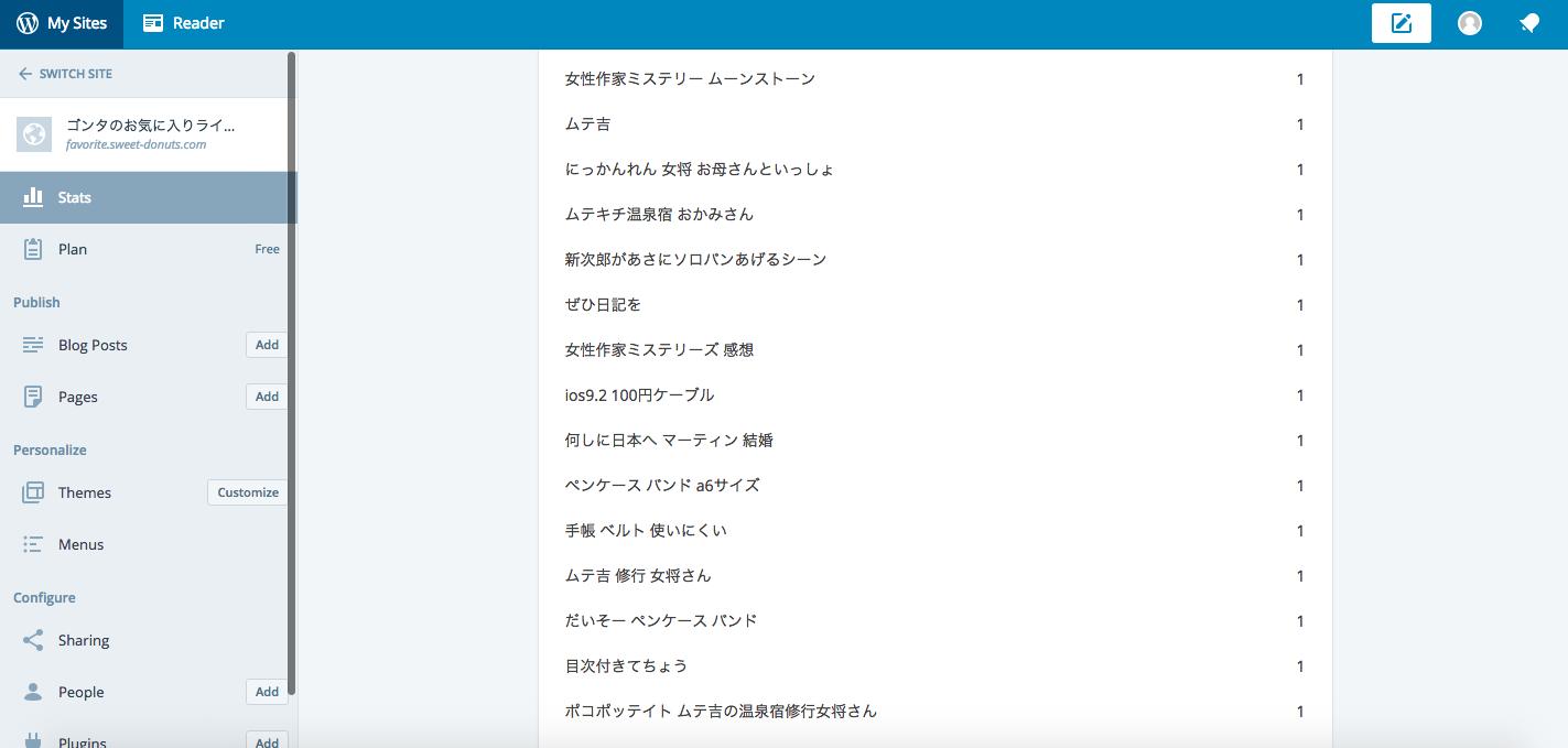 jetpackの検索キーワード画面